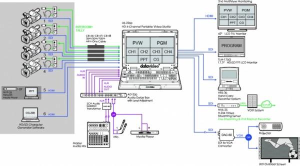 HS-2200diagram