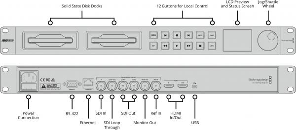 HyperDeckStudio12g フロントパネル・リアパネル