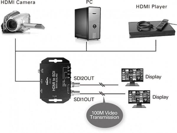 HDMI to SDI VPC-HS1STD