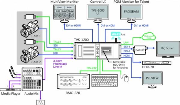 TVS-1200-eng-dia
