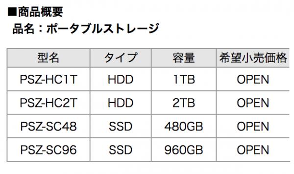 SONY業務用ハードディスク、SSDのレンタル