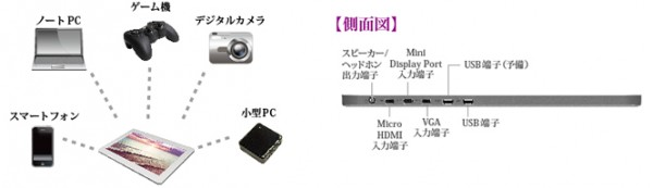 オンラップ画像5