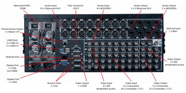 Newtek-TriCaster8000 インターフェイス(裏面)