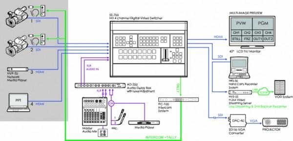 SE-700diagram