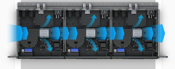 スマートなサーマルデザイン過酷な環境下でも12G-SDIを使用可能!