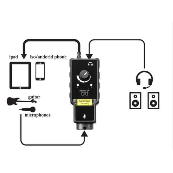 SmartRig II iPhone用マイクユニット ファンタム給電可能