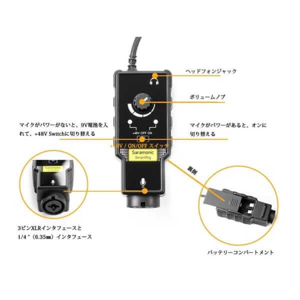 SmartRig II iPhone用マイクユニット